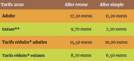 tarif féniculaire de St Hilaire
