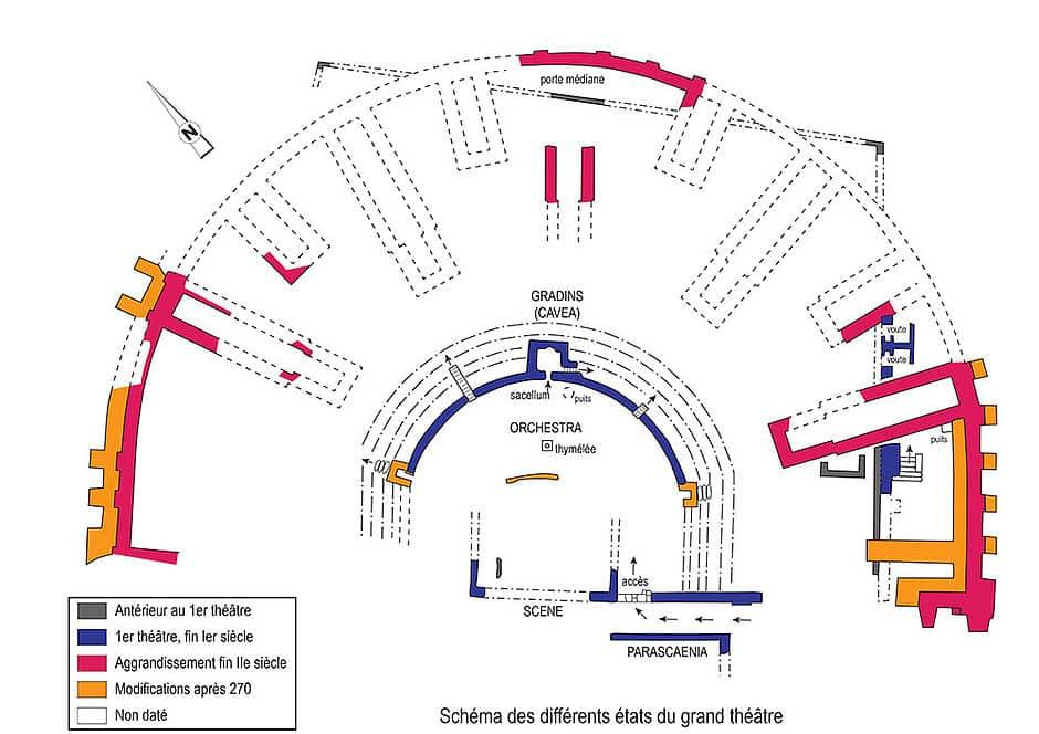 Les journées Européennes de l'Archéoligie 2021 le Théâtre de Vendeuil Caply